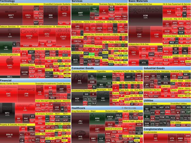 S&P500 карта индекса на 20.02.13